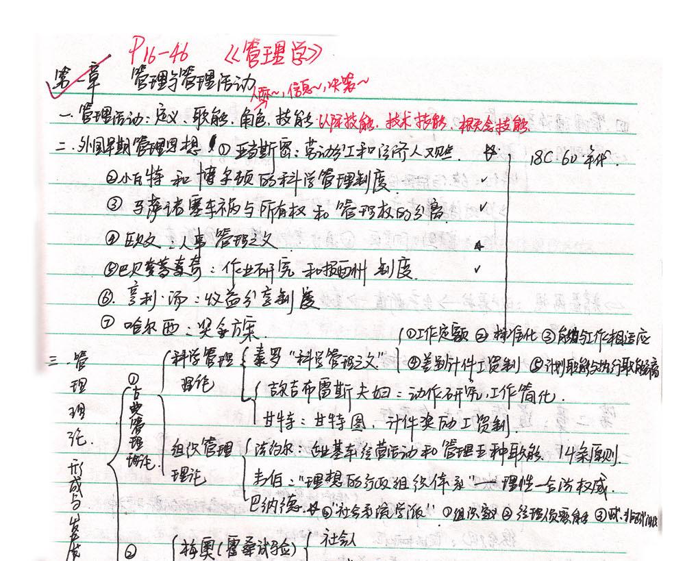 云南大学803管理学考研笔记(139分研究生整理提供)